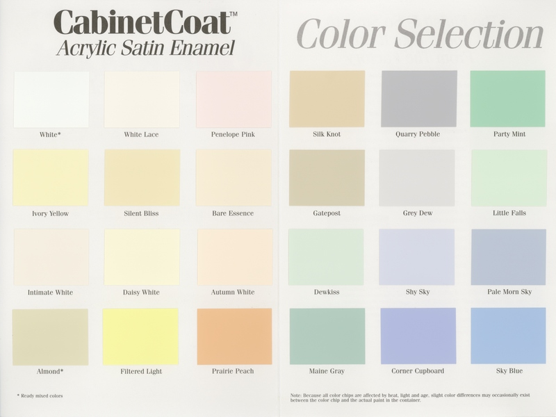 Superieur To See A Color Chart Of Cabinet Coat Choices, Click Here ...